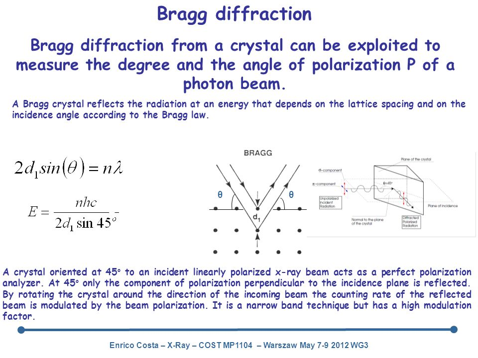 Bragg diffraction Bragg diffraction from a crystal can be exploited to measure the degree and the angle of polarization P of a photon beam.