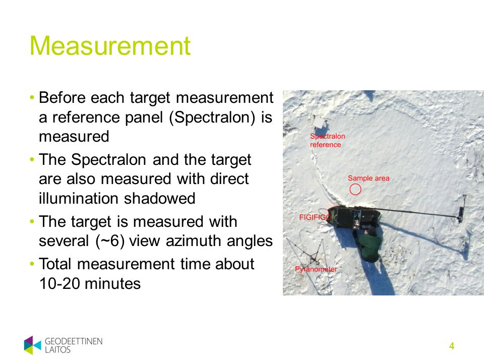 Measurement Before each target measurement a reference panel (Spectralon) is measured.