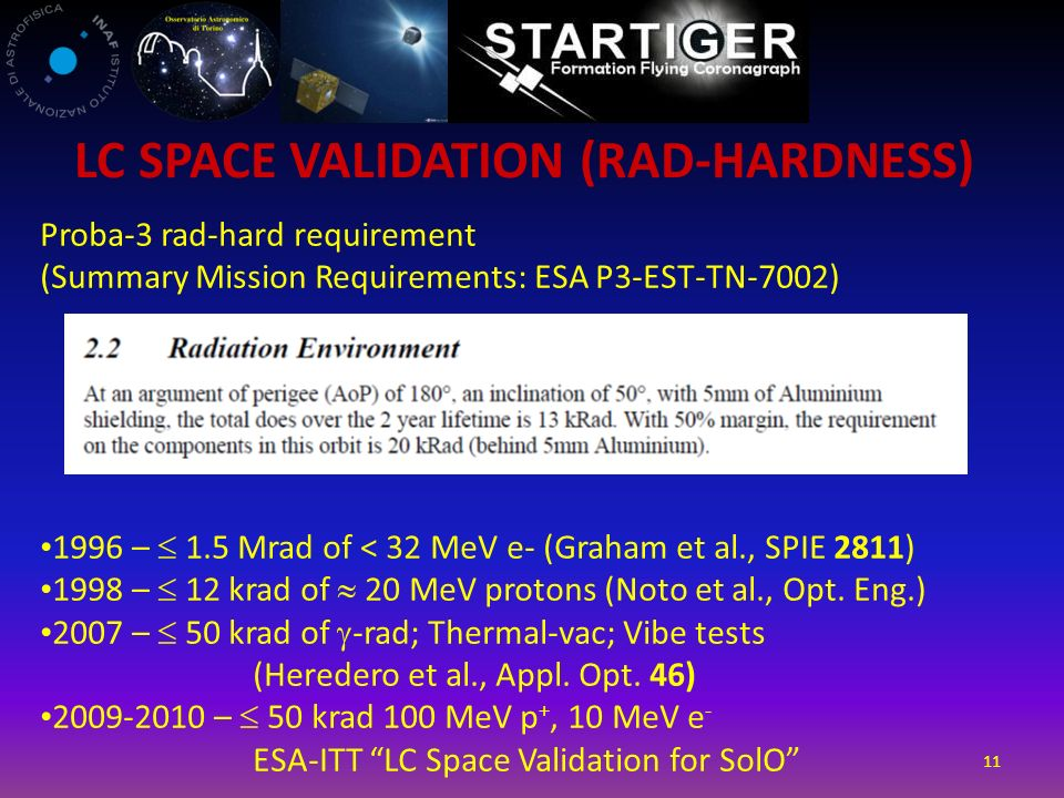 LC SPACE VALIDATION (rad-hardness)