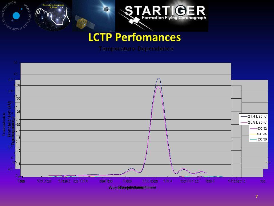LCTP Perfomances