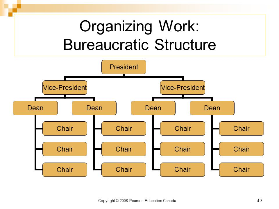 bureaucratic structure Abstract the article examines the effect of meritocratic recruitment and tenure protection in public bureaucracies on regulatory quality and business entry ra.