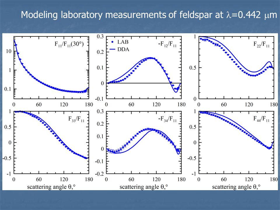 Modeling laboratory measurements of feldspar at =0.442 m
