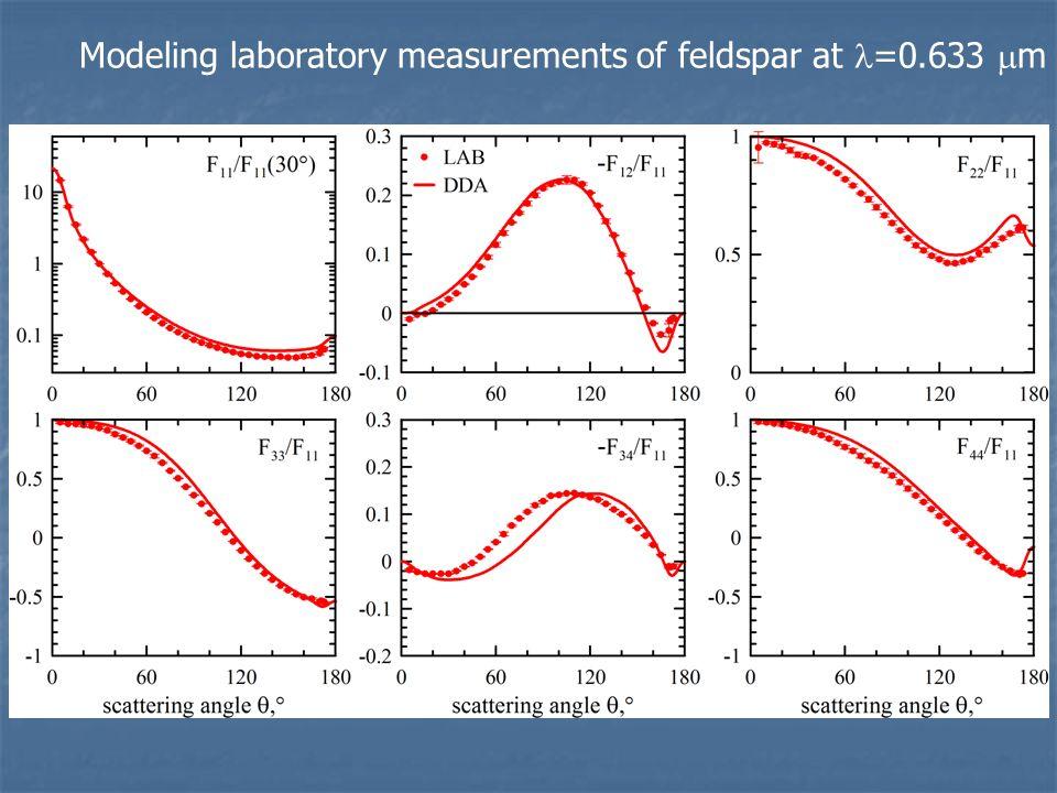 Modeling laboratory measurements of feldspar at =0.633 m
