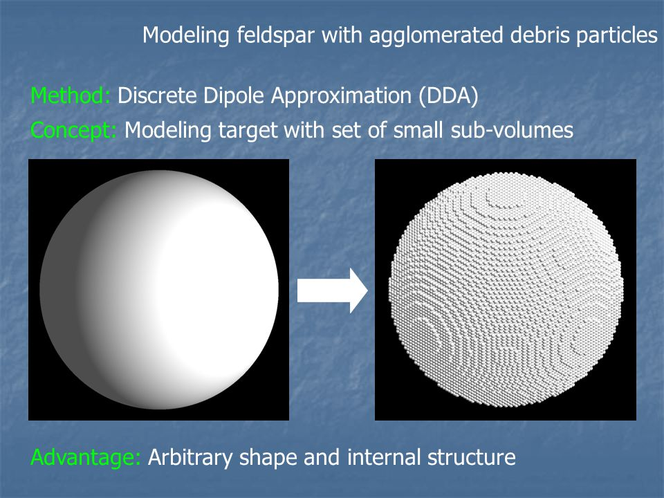 Modeling feldspar with agglomerated debris particles