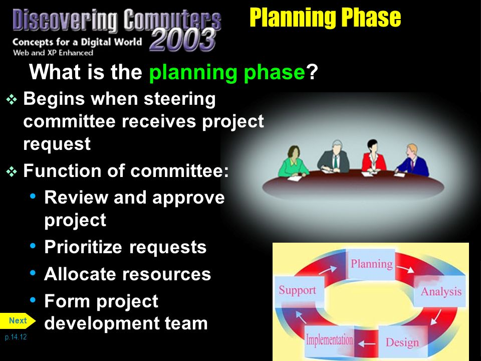 Planning Phase What is the planning phase