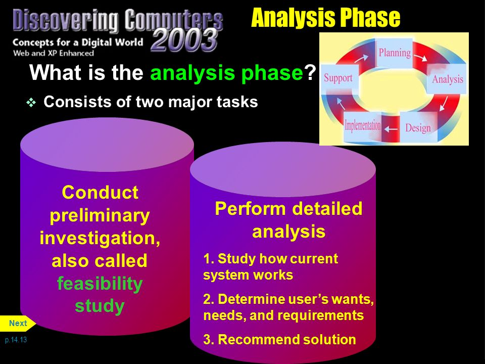 Analysis Phase What is the analysis phase