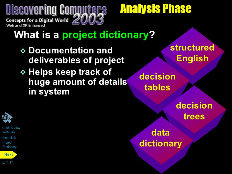 Analysis Phase What is a project dictionary structured English