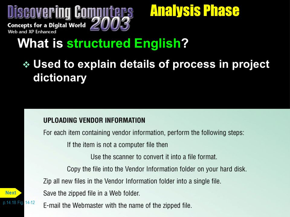Analysis Phase What is structured English