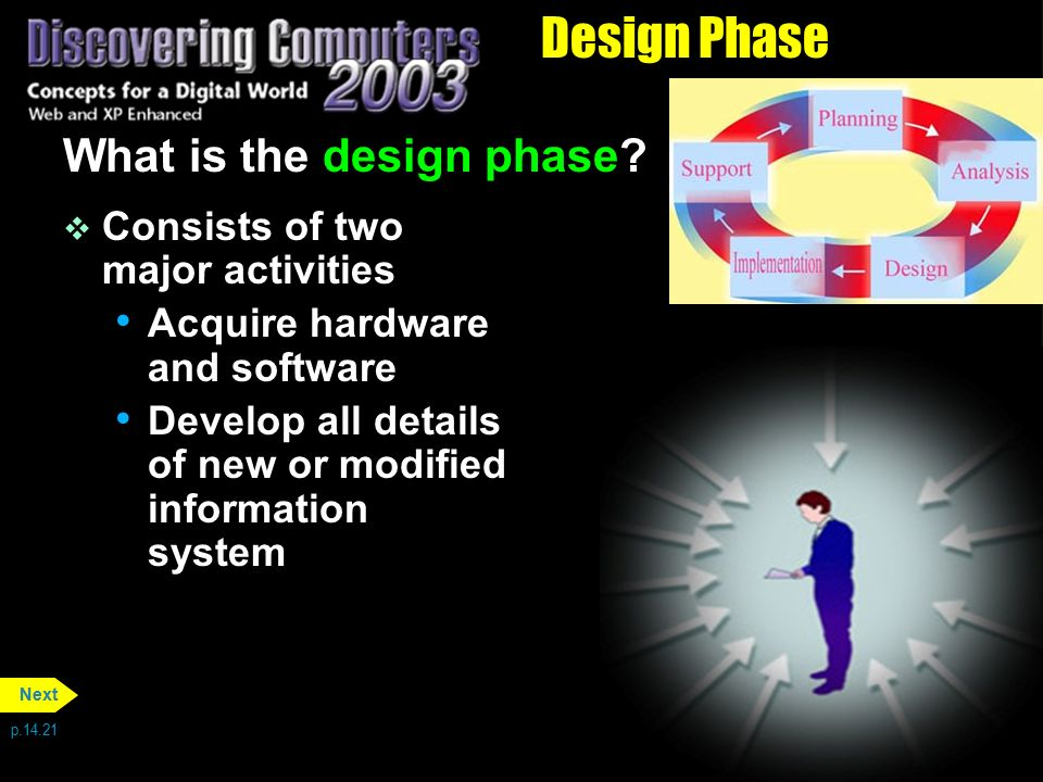 Design Phase What is the design phase