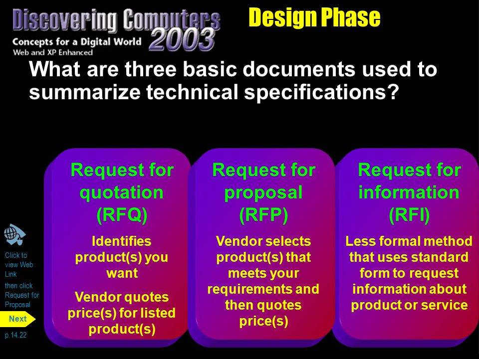 Design Phase What are three basic documents used to summarize technical specifications Request for quotation (RFQ)