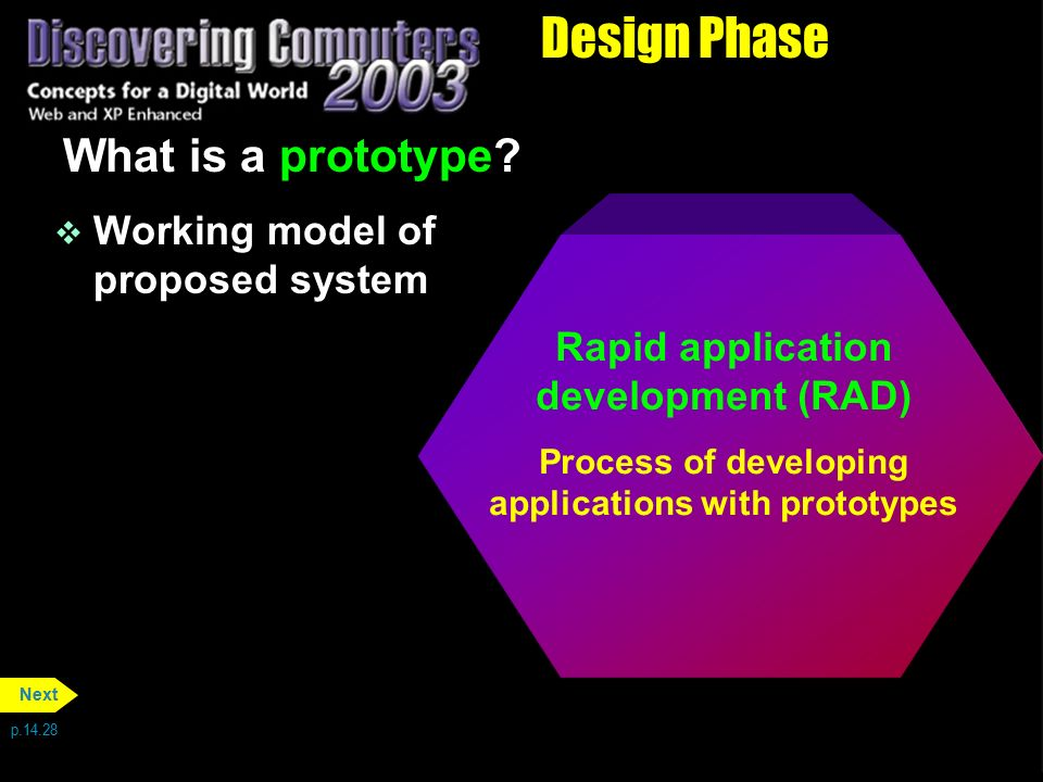 Design Phase What is a prototype Working model of proposed system