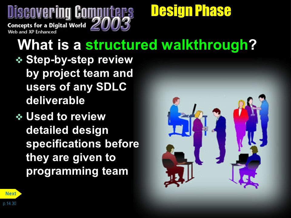 What is a structured walkthrough