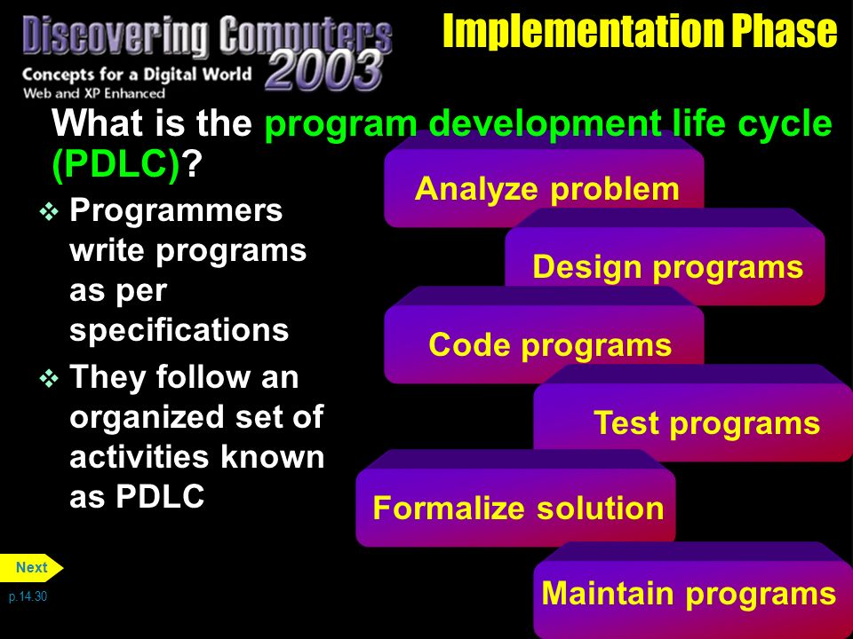 Implementation Phase What is the program development life cycle (PDLC) Analyze problem. Programmers write programs as per specifications.