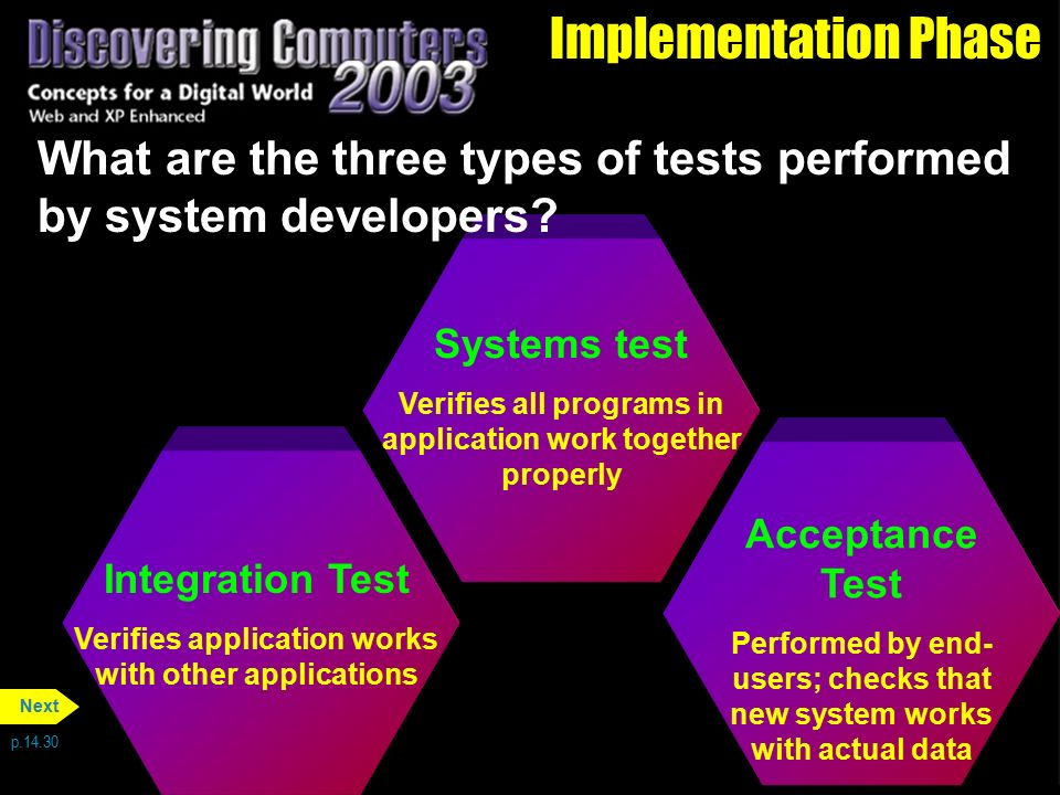 Implementation Phase What are the three types of tests performed by system developers Systems test.