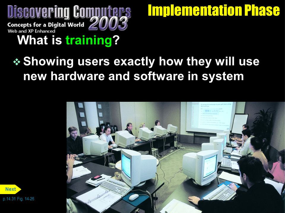 Implementation Phase What is training