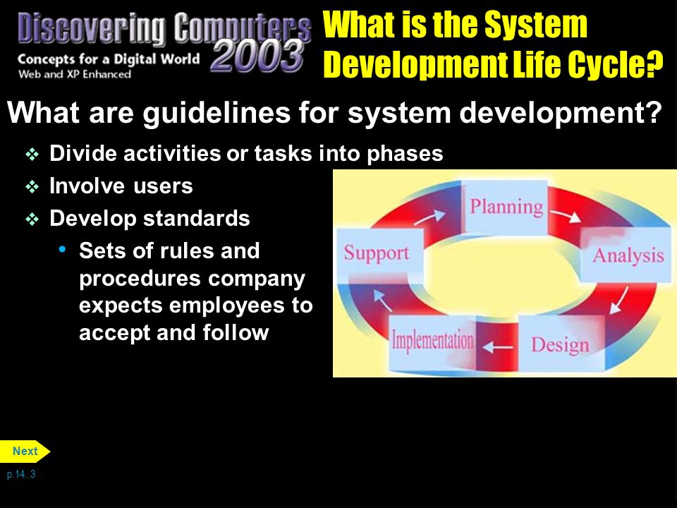 What is the System Development Life Cycle