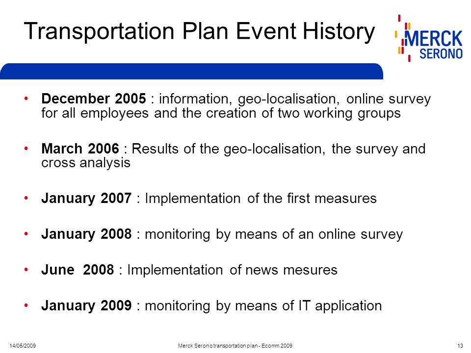 Transportation Plan Event History