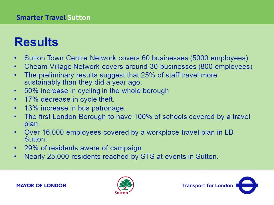 Results Sutton Town Centre Network covers 60 businesses (5000 employees) Cheam Village Network covers around 30 businesses (800 employees)