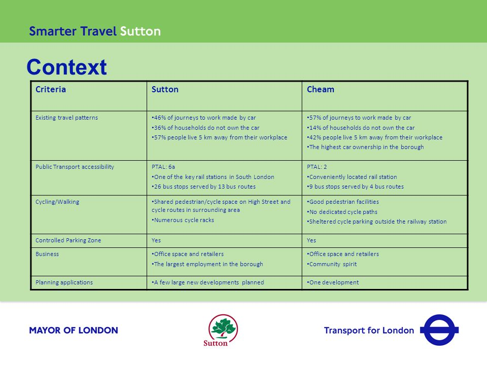 Context Criteria Sutton Cheam Existing travel patterns