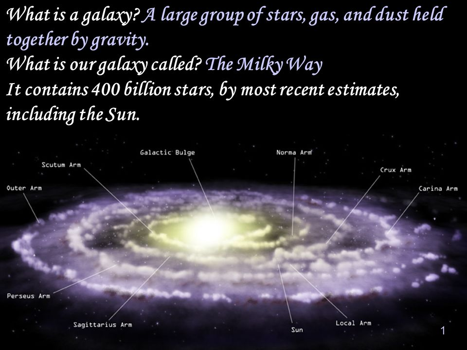 Group Of Stars Is Called 89
