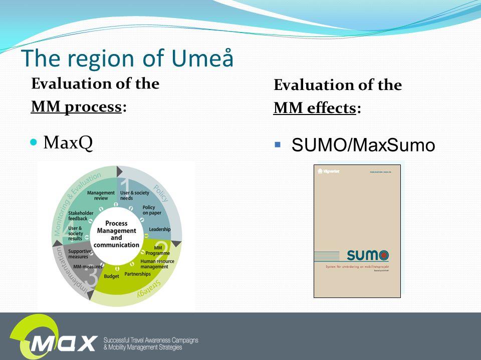The region of Umeå MaxQ SUMO/MaxSumo Evaluation of the