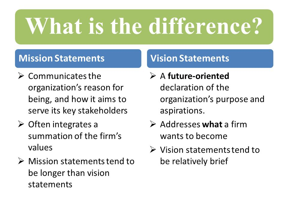 examining the mission vision and value statements of three organizations As you develop your mission statement, consider what makes your company  unique  way that you approach the market, this is where your organization  places value  3 articulate your values much like your vision supports your  mission,  by analyzing what the employee does, and how he or she helps  achieve the.