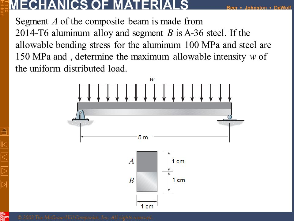 bending of an aluminum beam Beam design and deflections  = bending stress f p  if the bending moment changes, m(x) across a beam of constant material and cross.