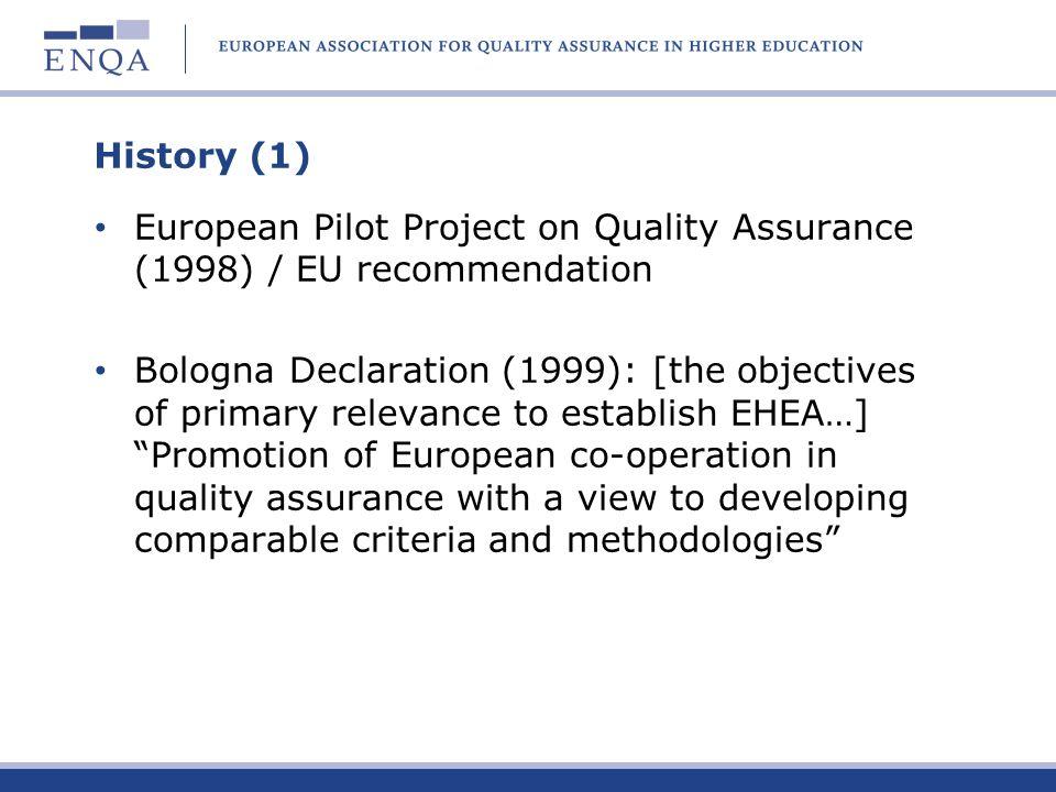 History (1) European Pilot Project on Quality Assurance (1998) / EU recommendation.
