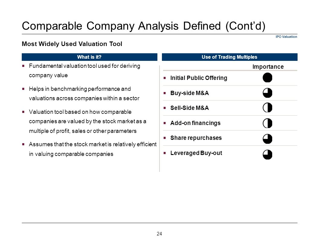 an analysis of e commerce companies and stock valuations Valuation ratios put that insight into the context of a looks at the relationship between a company's stock price and its company valuation ratios.