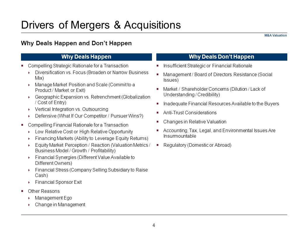 managing change in merger or acquisition essay In a takeover a seller's management may oppose the merger or acquisition, but  the  the ever changing socio economic pattern of business and cultural and.