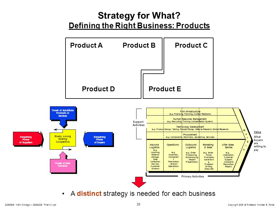 e business distribution systems and value strategies The best business model is one that has a process and that is effective and efficient that identifies the unmet and perhaps the unidentified needs of its customer and buyer base is such a way as to be able to validate the possible value propositions and any risks attached to what is delivered remembering that customers spend much more time in .