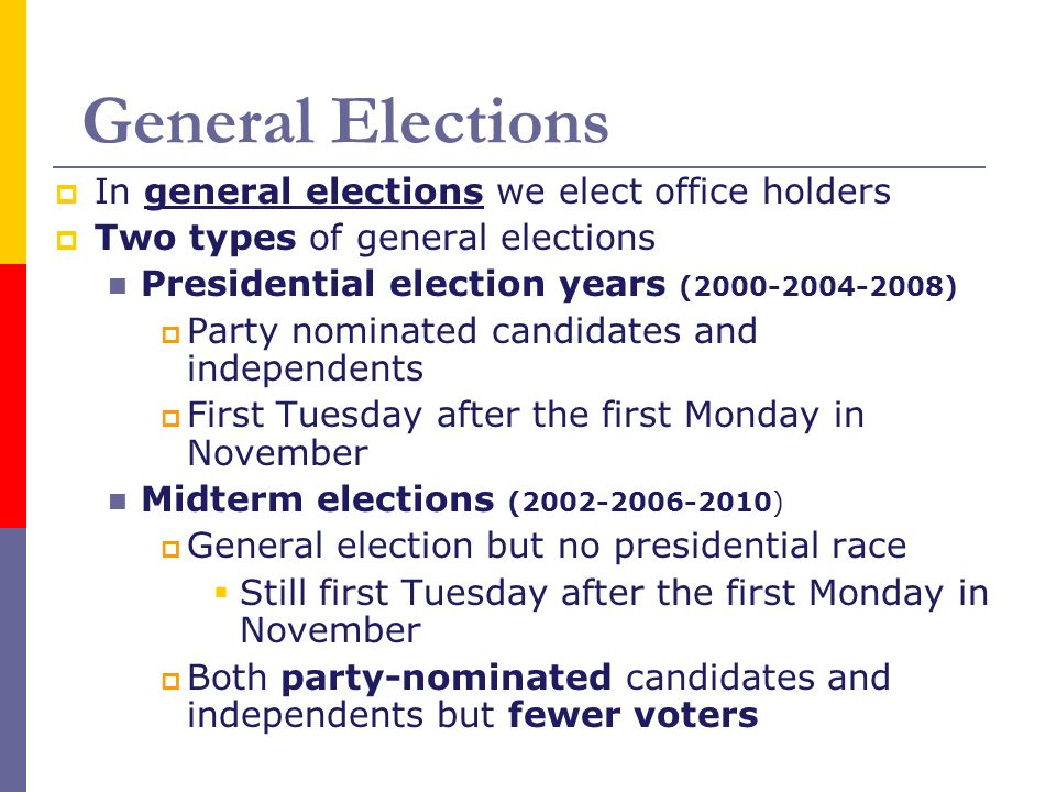 Elections AP Government. - ppt download