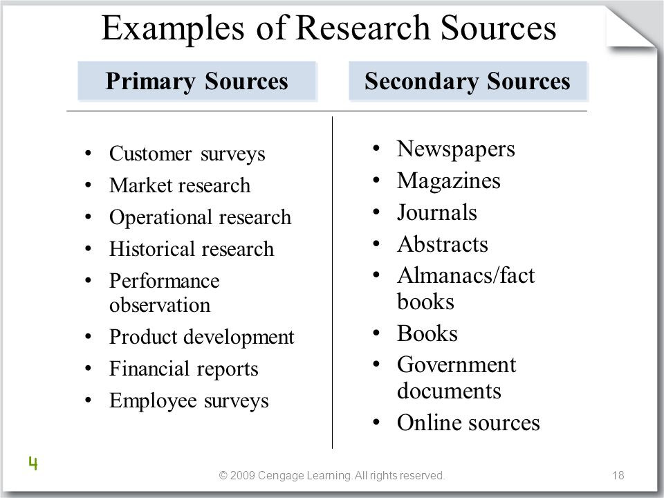 Online research sources