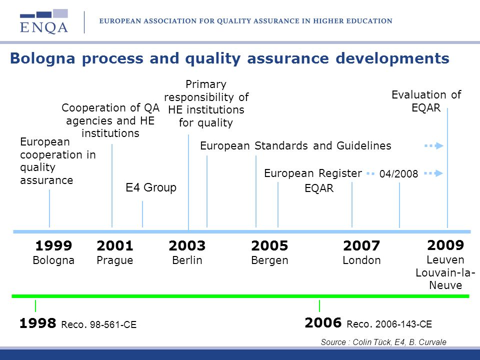 Bologna process and quality assurance developments