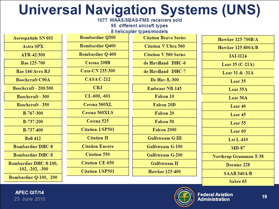 waas air navigation system developed by Military purposes, does not satisfy civil air navigation requirements such as the one requiring that the system be available virtually all of the time faa is acquiring waas —a network of equipment on the ground and in.