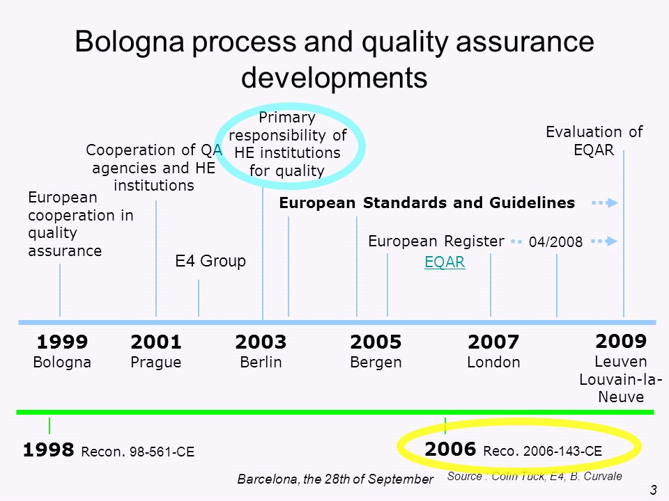 Bologna process and quality assurance developments