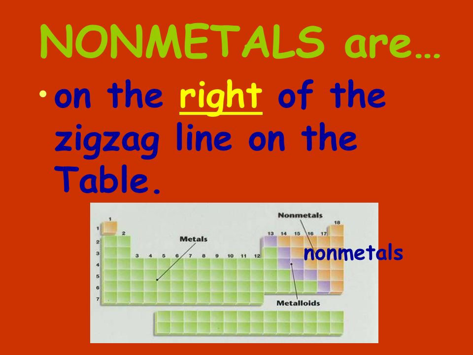 How periodic table showing metals metalloids and nonmetals how periodic table showing metals metalloids and nonmetals metals nonmetals and metalloids ppt urtaz Choice Image