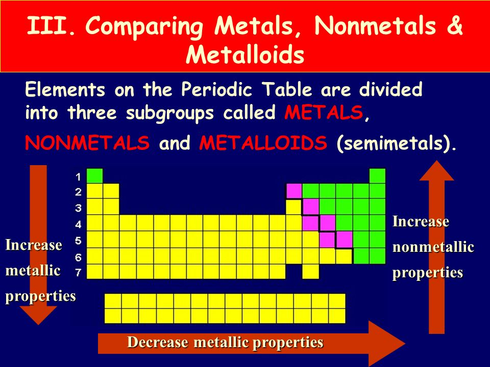 Periodic Table where are the semimetals located on the periodic table : The Periodic Table Topic 5 Click for song. - ppt video online download