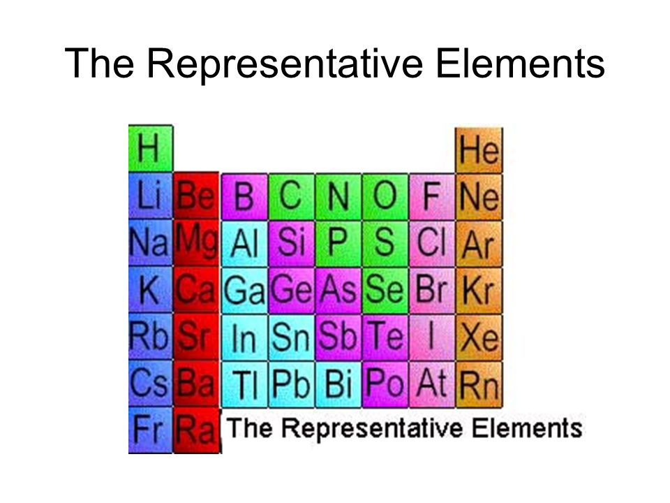 Chemical & Physical Properties of the Elements and the ...