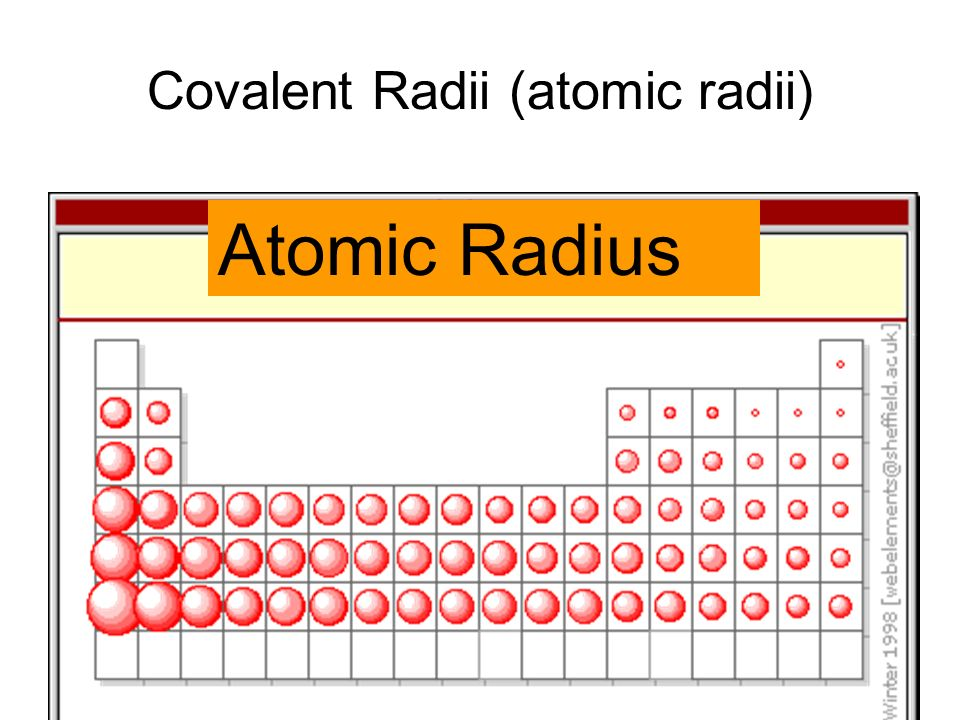 Chemical physical properties of the elements and the periodic 13 covalent radii atomic urtaz Images