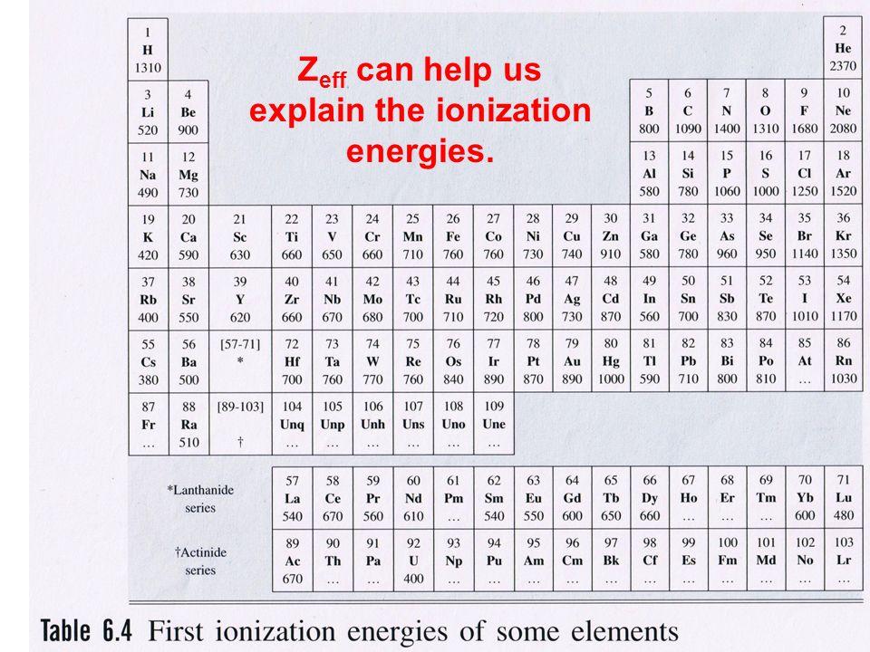 Zeff chart timiznceptzmusic zeff chart urtaz Image collections