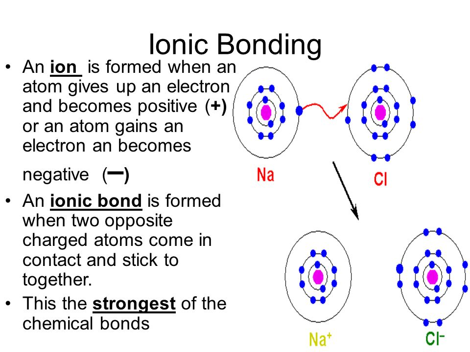 ionic bond The name's bond, ionic bond t-shirt by snorgtees men's and women's sizes available check out our full catalog for tons of funny t-shirts.