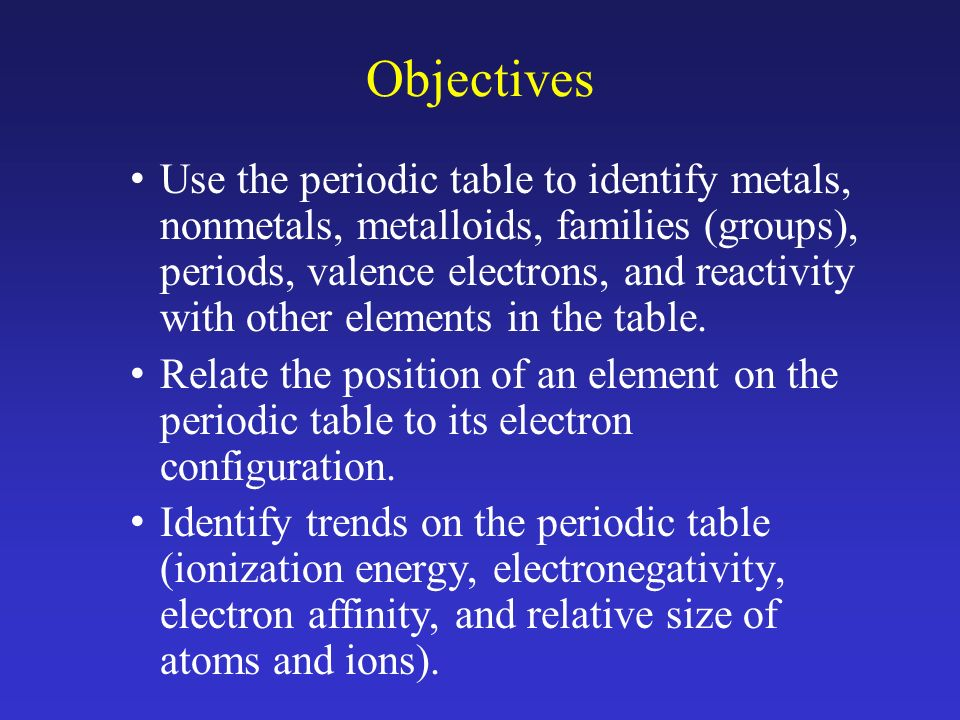 Chapter 6 the periodic table general chemistry ppt download for Table th position relative