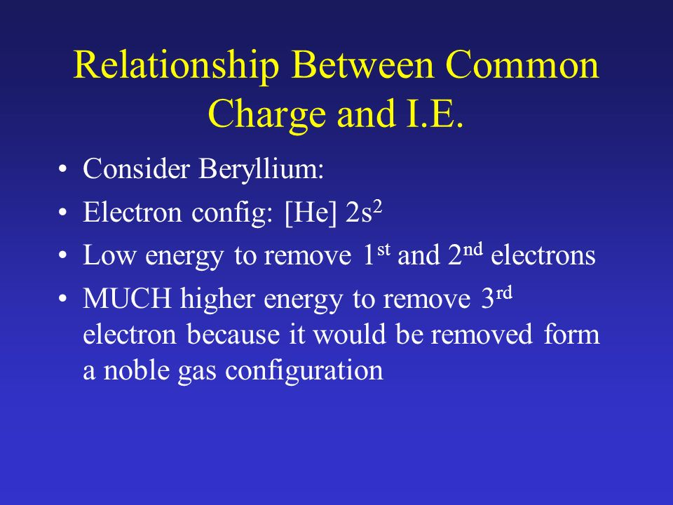 relationship between charge and energy