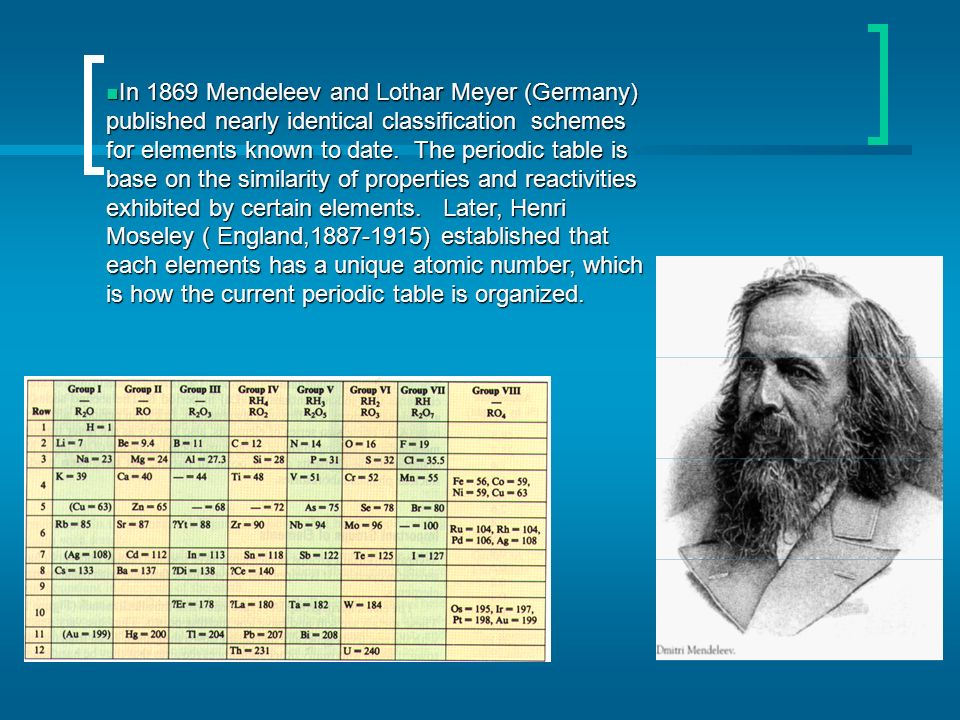 Periodic table of elements ppt video online download in 1869 mendeleev and lothar meyer germany published nearly identical classification schemes for elements urtaz Gallery