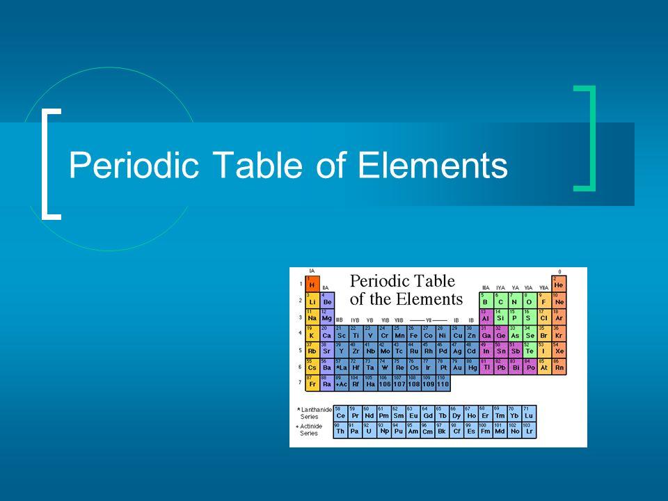 Helium carbon nitrogen sodium silver oxygen mercury neodymium 2 periodic table of elements urtaz Choice Image