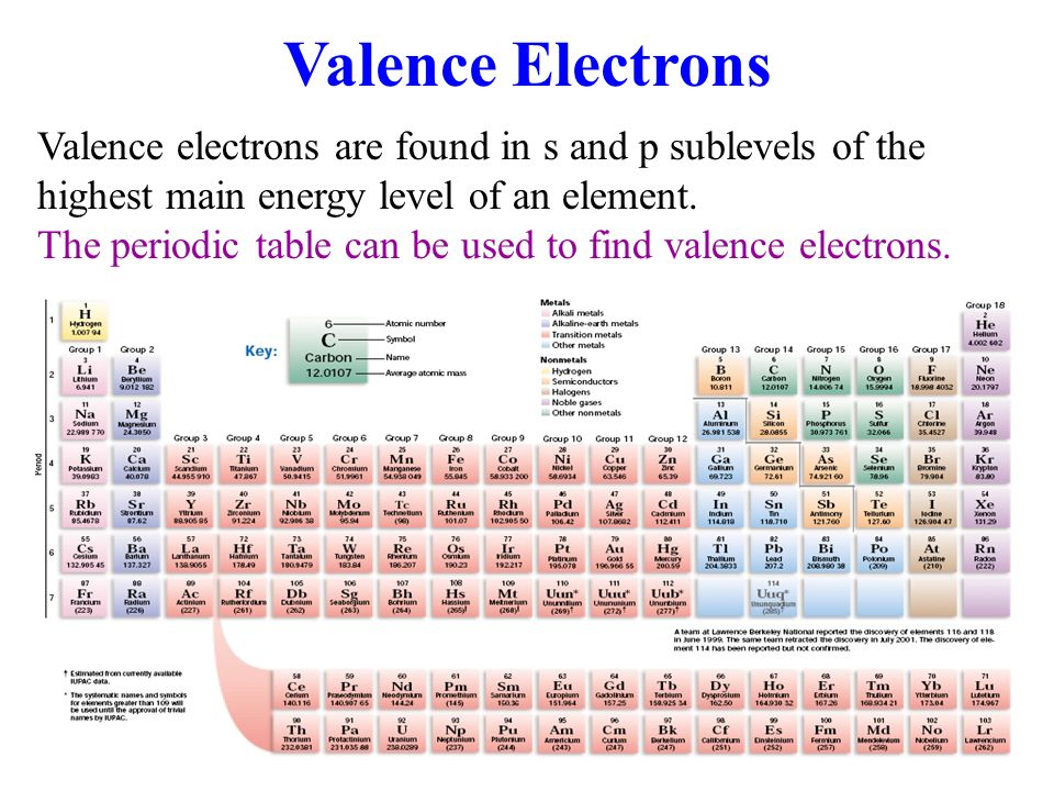 Valence Electrons Valence electrons are found in s and p sublevels of the highest main energy level of an element.