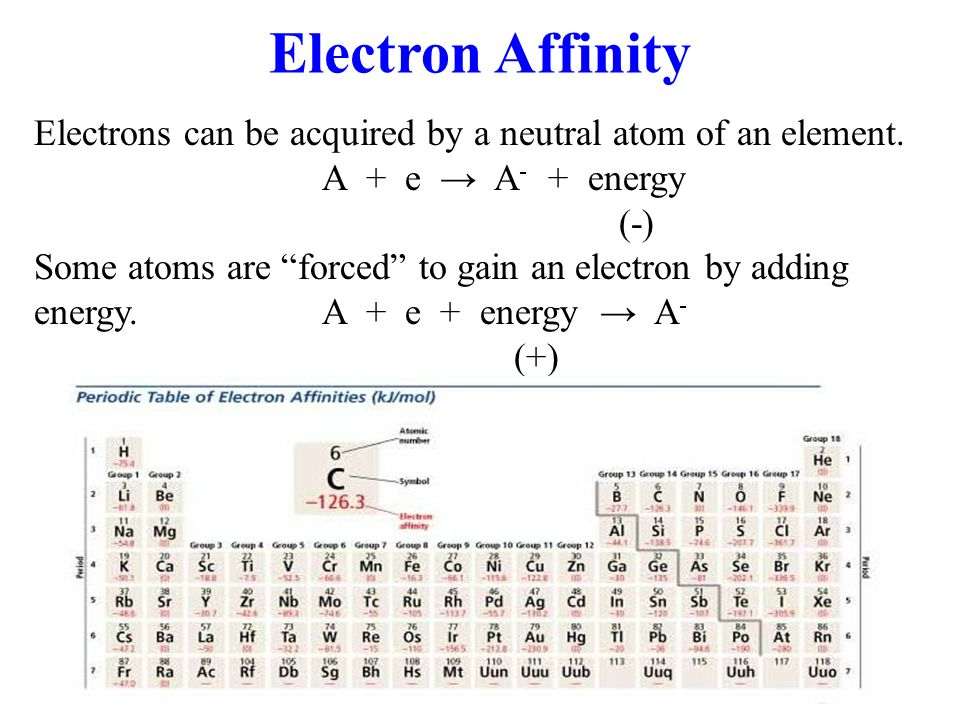 Electron Affinity Electrons can be acquired by a neutral atom of an element. A + e → A- + energy.