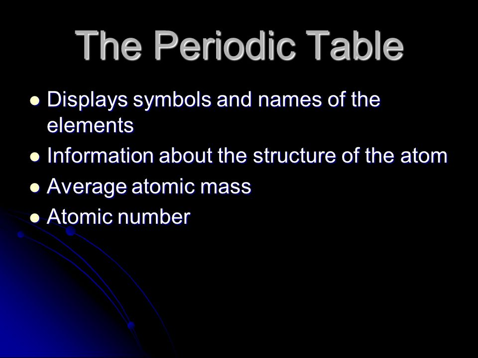 The Periodic Table Displays symbols and names of the elements