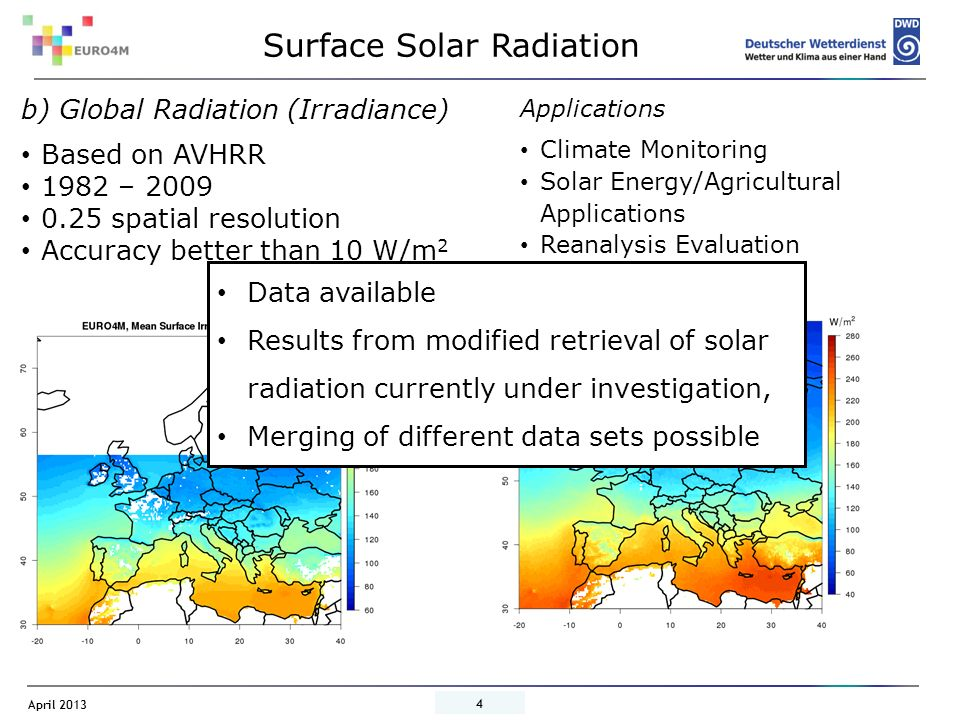 Surface Solar Radiation
